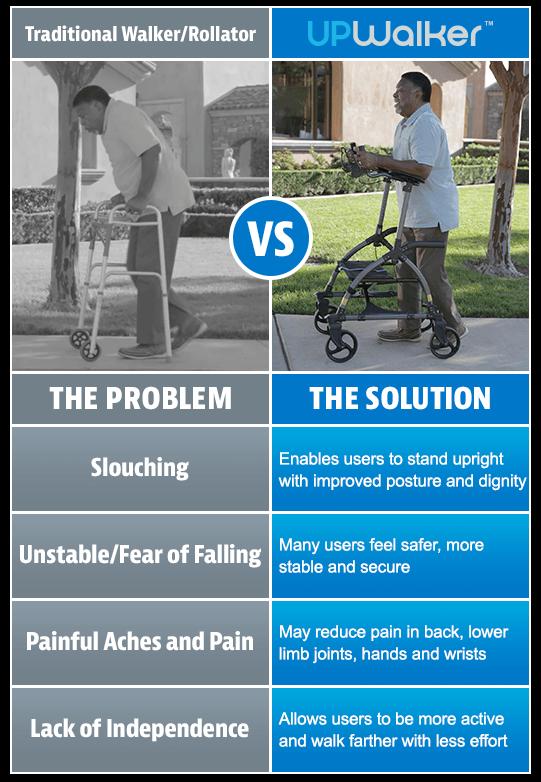 upwalker-vs-conventional-walker-comparison-chart.png
