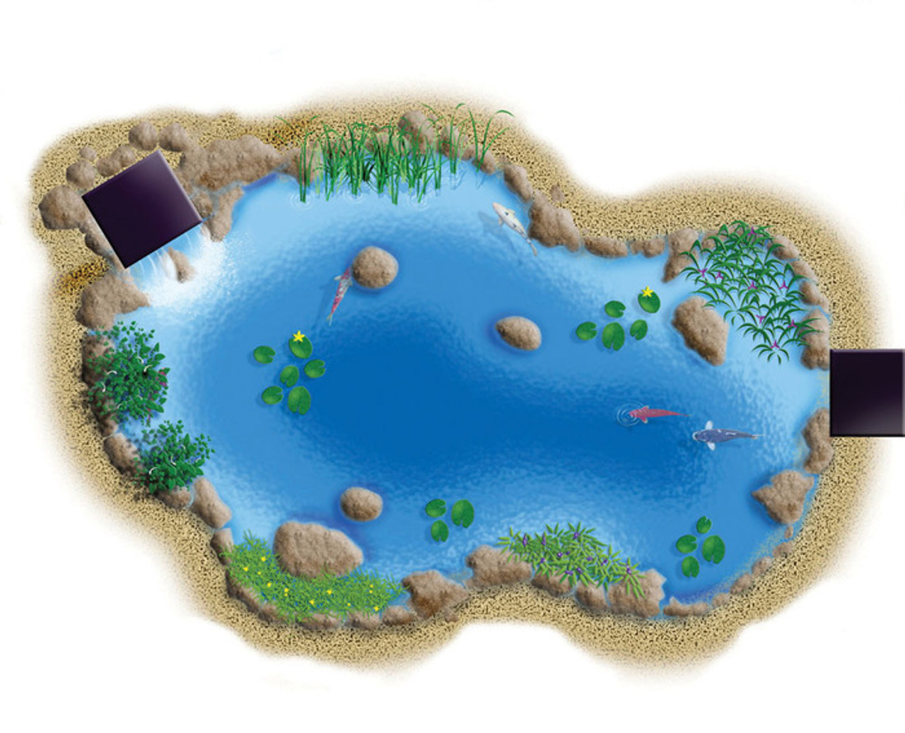 Aquascape Medium Pond Kit - 11' x 16' (3000 GPH Pump)