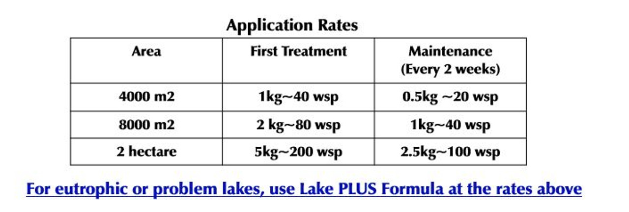 Pond Pro NaturalClear Lake - 12.5kg
