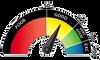 Soil Paramagnetism Test