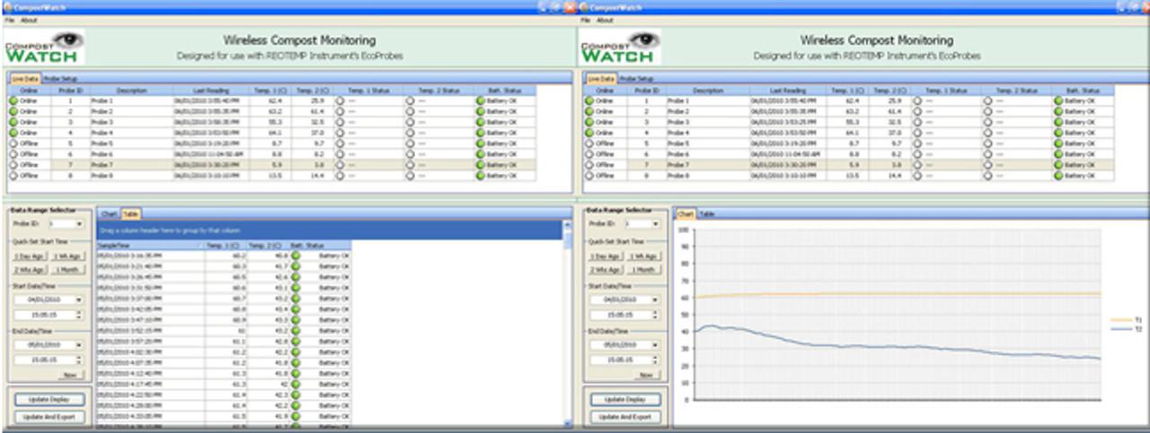 EcoProbe CompostWatch software