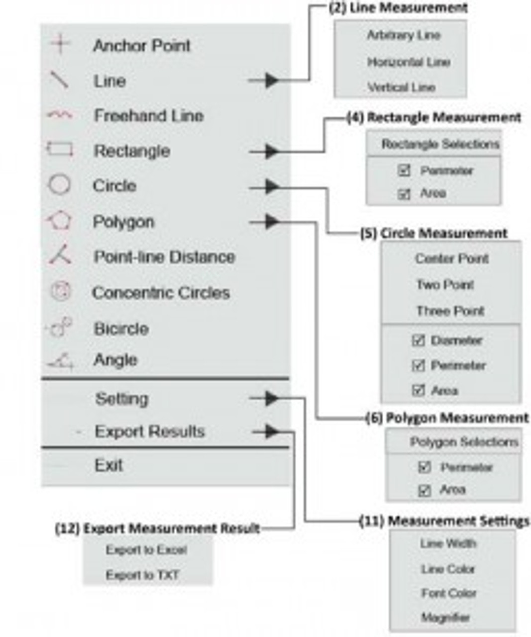 Truechrome Metrics Camera with Measurements