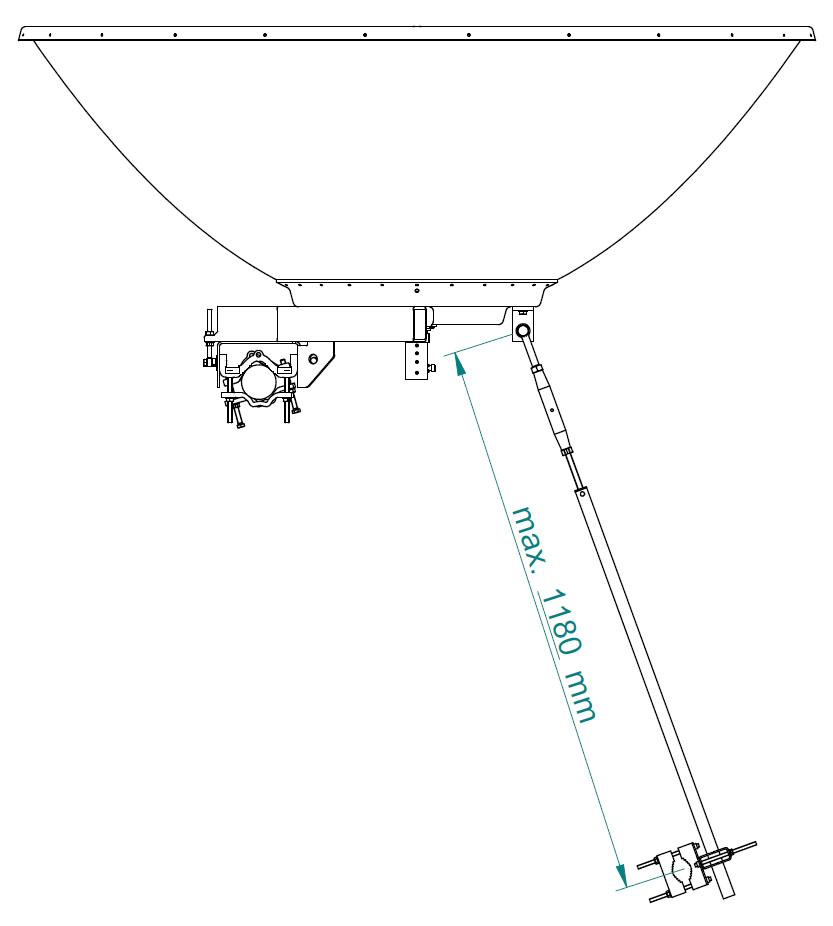Jirous JRC-38DD DuplEX Precision - 4.9 - 6.1 GHz - Long Range - High Performance Dual Polarity MIMO Parabolic Antenna - Radio Frequency Pattern - Dimensions 2