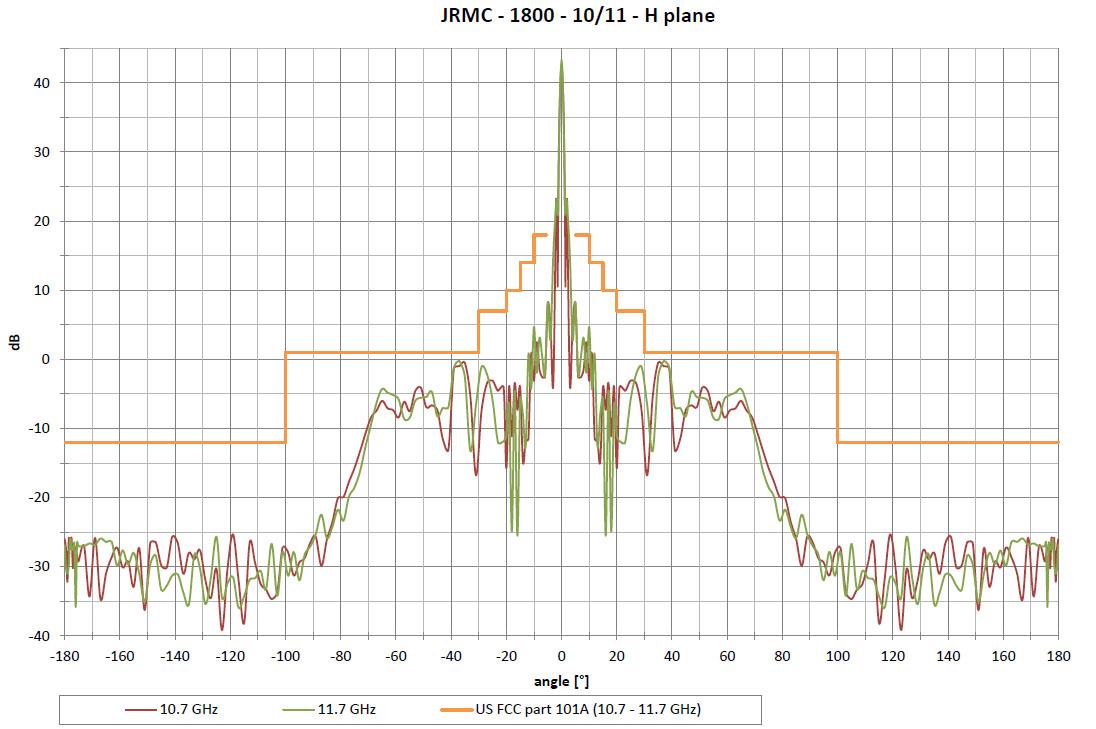 jrmc-1800-10-11-en-hplane.jpg