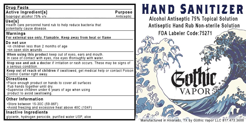 Hand Sanitizer - 60ml
