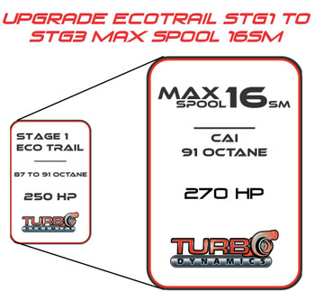 Upgrade TD Stage 1 Ecotrail  ECU reflash  to TD Stage 3 MAX Spool 16SM
