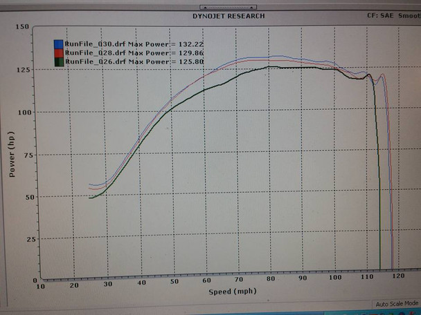 These are TRACK HP... The two top lines are with the new weight... Very large difference in the power curve and HP.