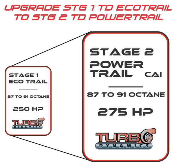 Upgrade ECU reflash from TD Stage 1 Ecotrail to TD Stage 2 Powertrail