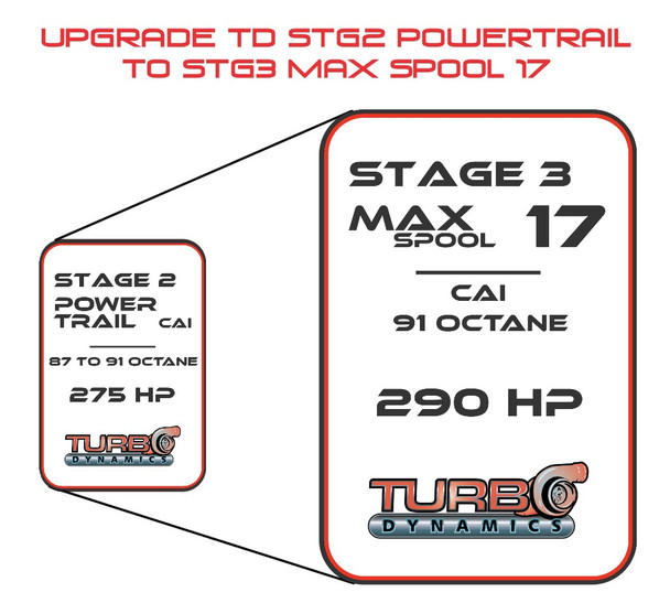 TD ECU reflash Powertrail upgrade to Max 17