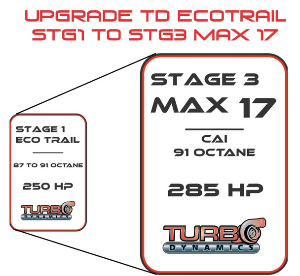 Upgrade TD Stage 1 Ecotrail  ECU reflash  to TD Stage 3 MAX 17