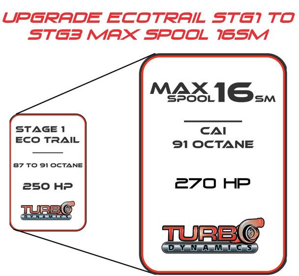Upgrade TD Stage 1 Ecotrail  ECU reflash  to TD Stage 3 MAX Spool 16SM