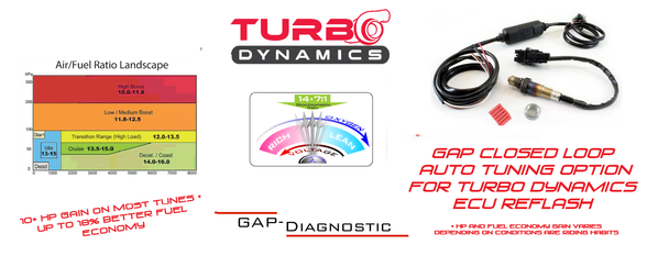 TD/Gap -Closed Loop auto-tuning option (increased HP and fuel economy)