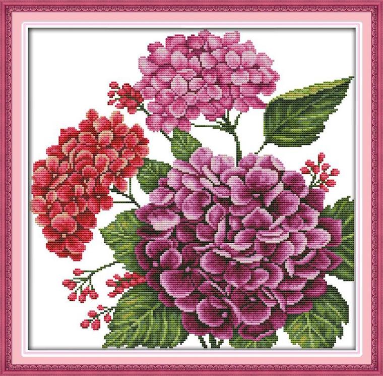Pinchusion Flowers