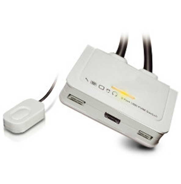 Uniclass 2 Port USB 2.0 DisplayPort Cable KVM Switch w/audio (UDPTA2)