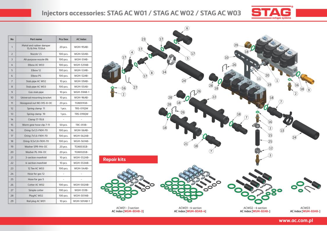 PREMIUM LPG GPL CNG PROFESSIONAL INTERFACE USB DIAGNOSTIC KIT AC STAG 300 PLUS