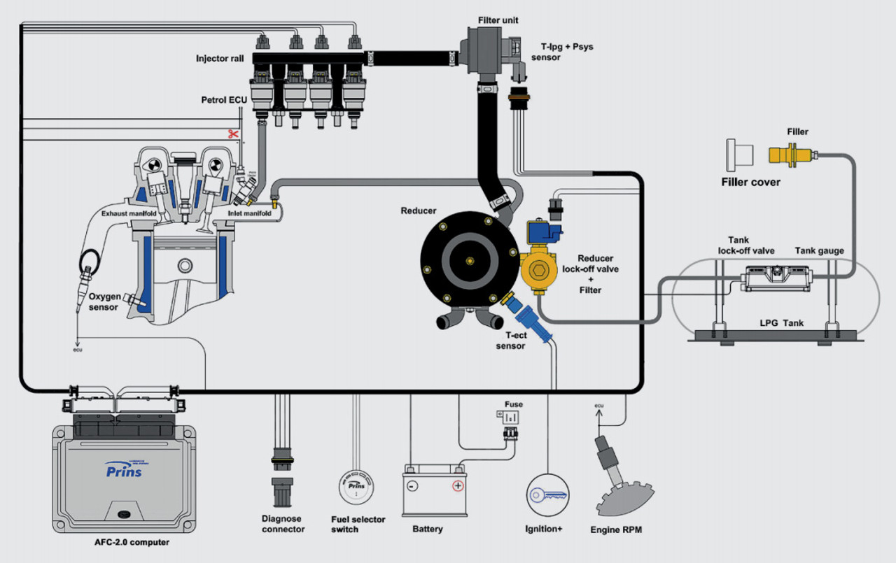 Wiringdiagram Wiring Diagram Also Gas Club Car Wiring Diagram