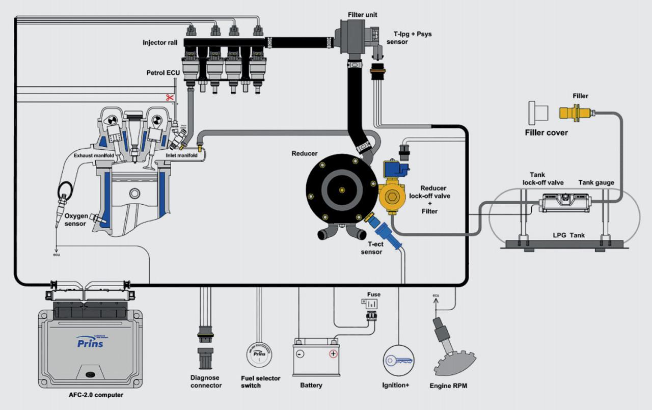 ... PRINS VSI-2.0 Kit set system lpg cng diagram manual