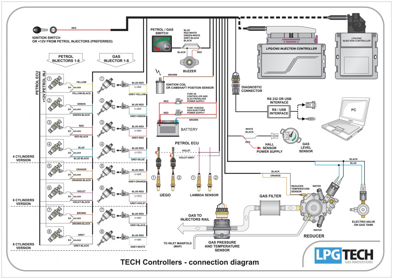 lpg wiring diagram all wiring diagram preview