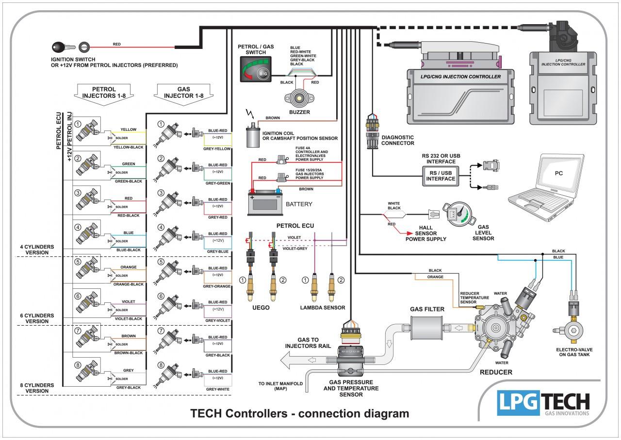 car lpg wiring diagram technical diagrams Wiring a Non-Computer 700R4