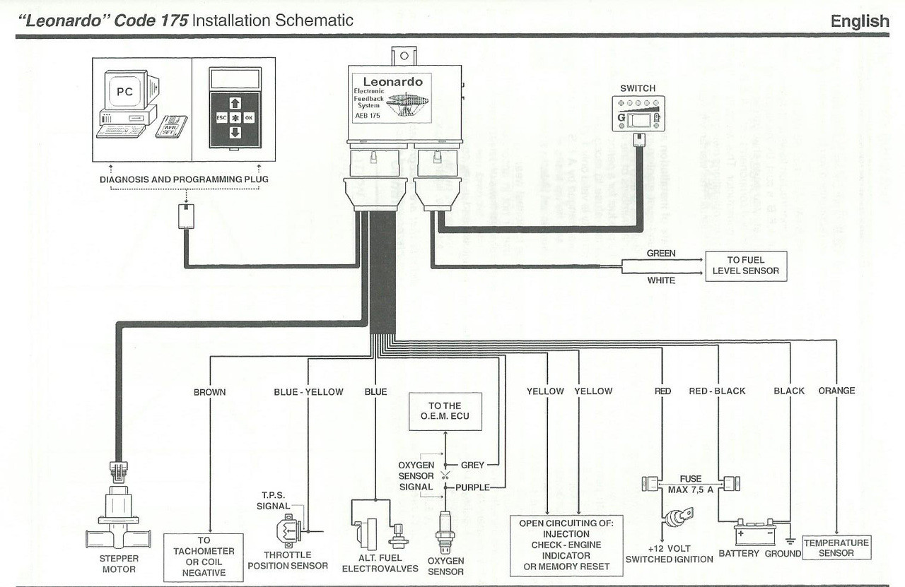 car lpg wiring diagram wiring schematic diagram LPG Trailer Diagram