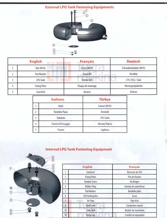 2tms-lpg-toroidal-tank-fastening.jpg