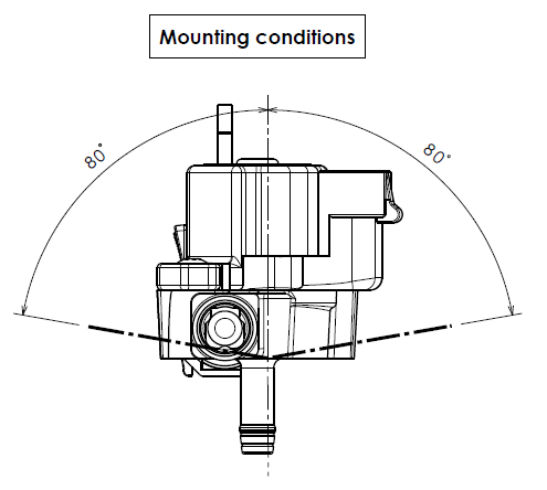 gemini-mounting-conditions.png