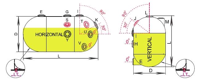 lpg-autogas-tank-vessel-cylindrical-polmocon-elpigaz.jpg