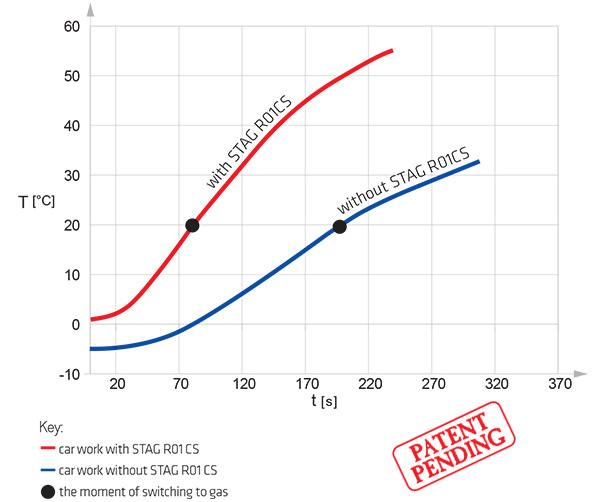 preheted-reducer-vaporizer-regulator-en1.jpg