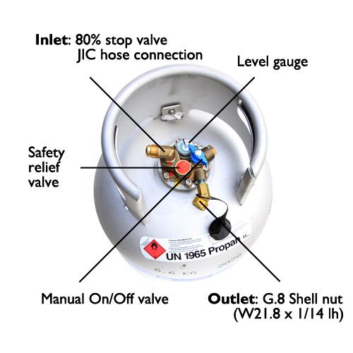 propane-bottle-camper-motorhome-camping-valve-description-small.jpg