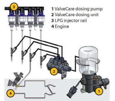 valvecare-engels.jpg