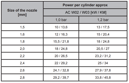 w02-w03-calibration-chart.png
