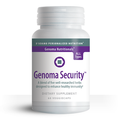 Genoma Security - Support healthy immune response