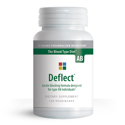 Block harmful lectins for Blood Type AB - Deflect AB