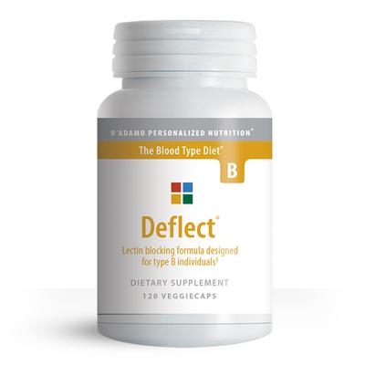 Deflect B - Lectin Blocker