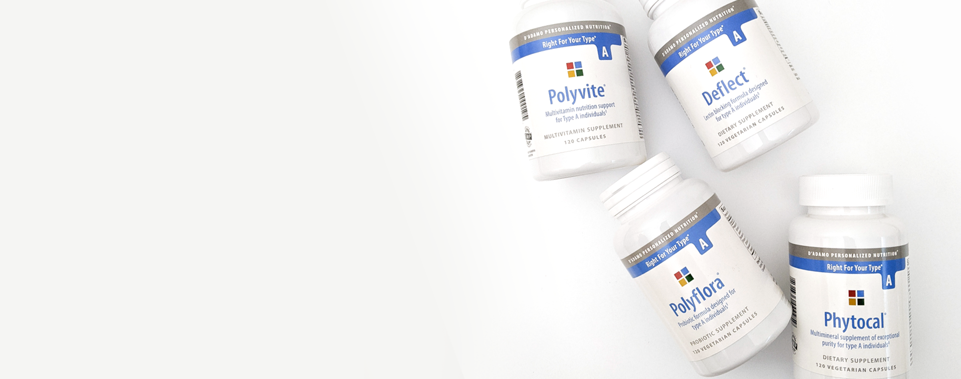Personalized Daily Supplements