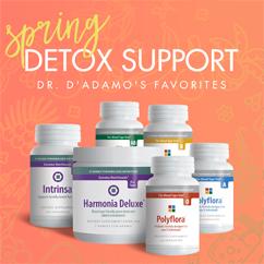 Spring Detox Support