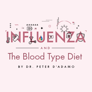 Influenza and The Blood Type Diet