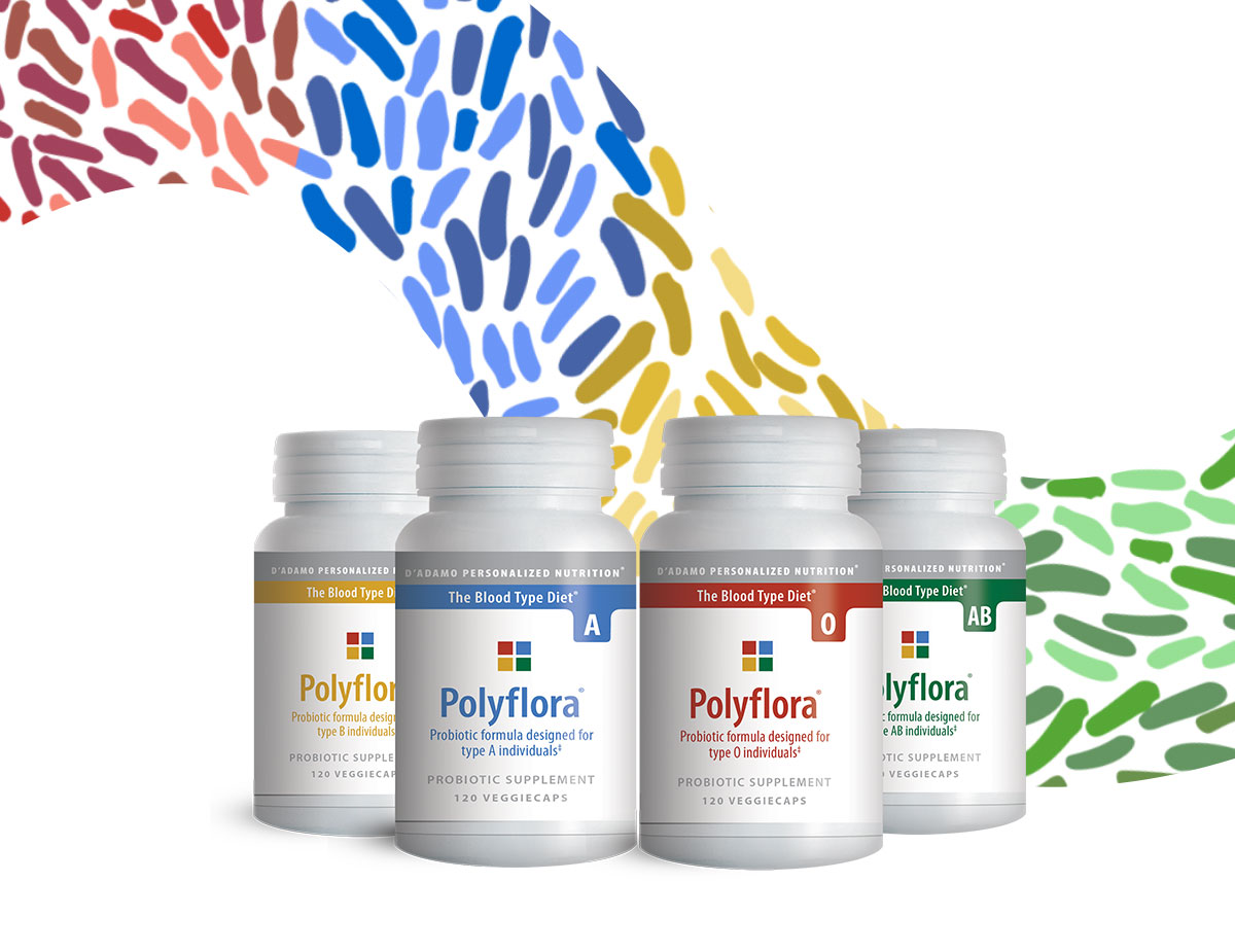 Polyflora - Personalized Probiotic