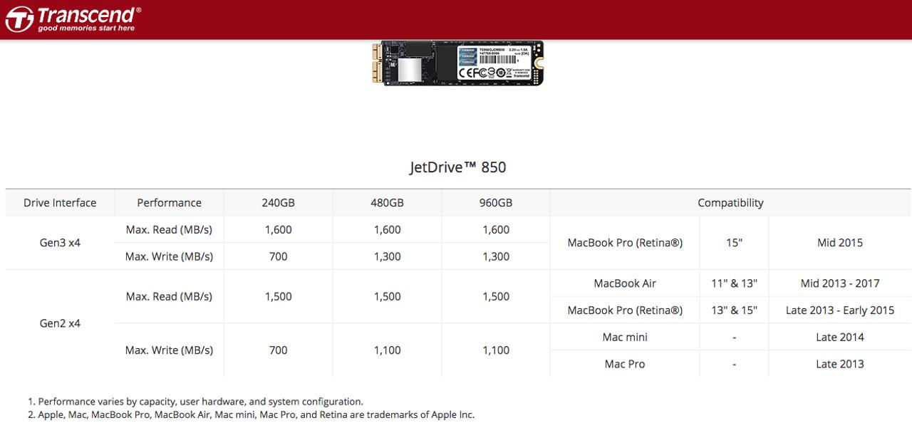 TS480GJDM850, Jetdrive 850, 480GB