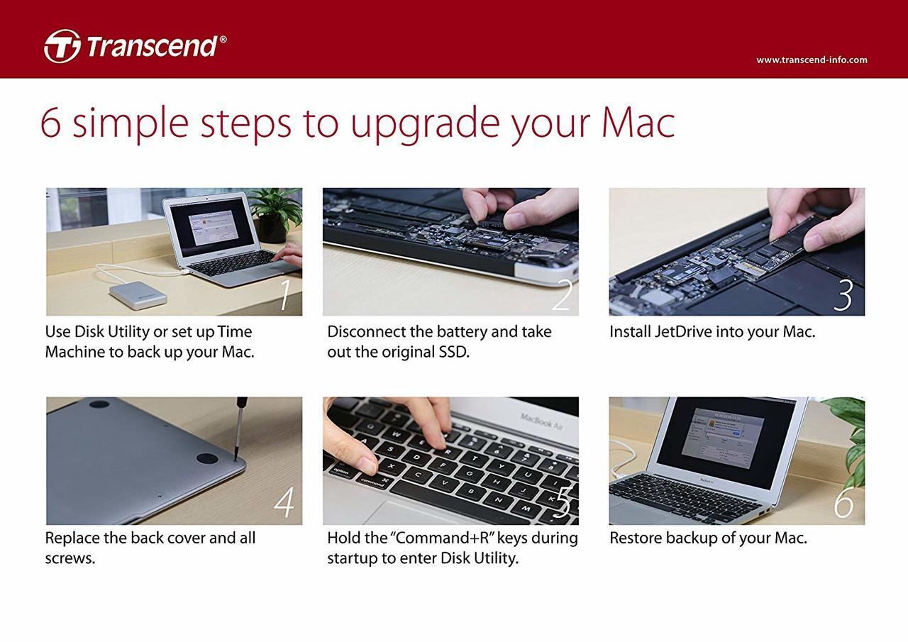 Transcend Jetdrive 825, 1TB SSD Upgrade Kit for MacBook Air Mid 2013 - 2017,MacBook Pro (Retina) Late 2013 - Mid 2015, Mac mini Late 2014 and Mac Pro Late 2013
