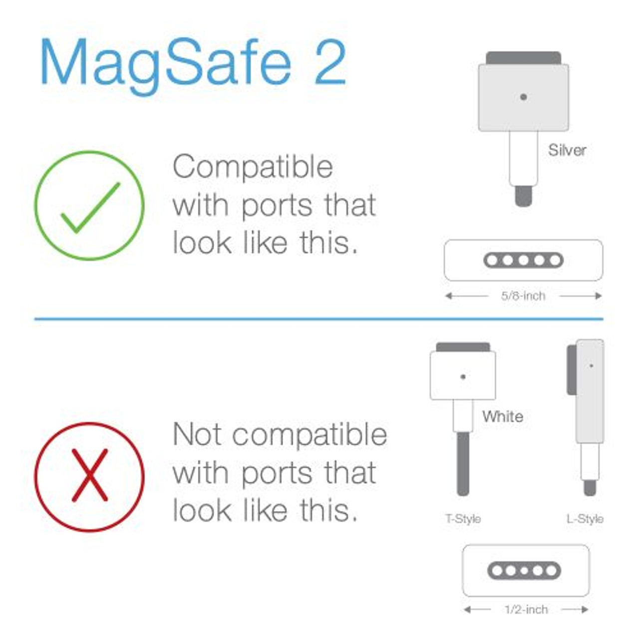 MagSafe 2 connector compatibility chart