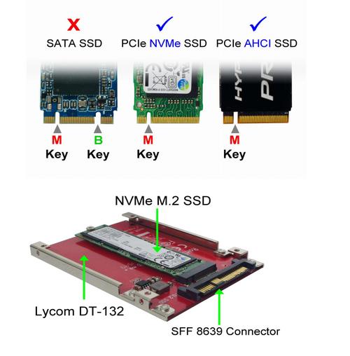 Lycom DT-132