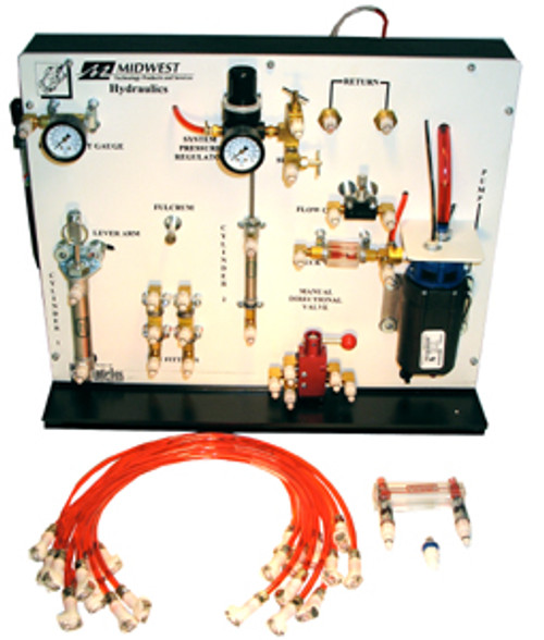 Midwest Applied Hydraulics Technology