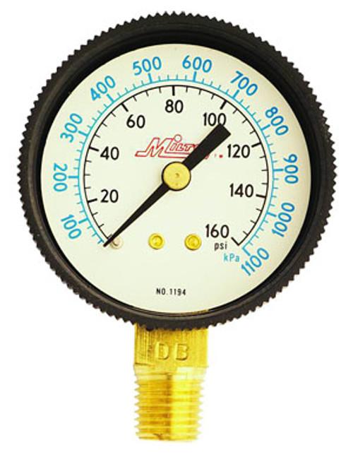 Milton Pressure Gauge