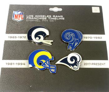 Los Angeles Rams Evolution Timeline Pin Set