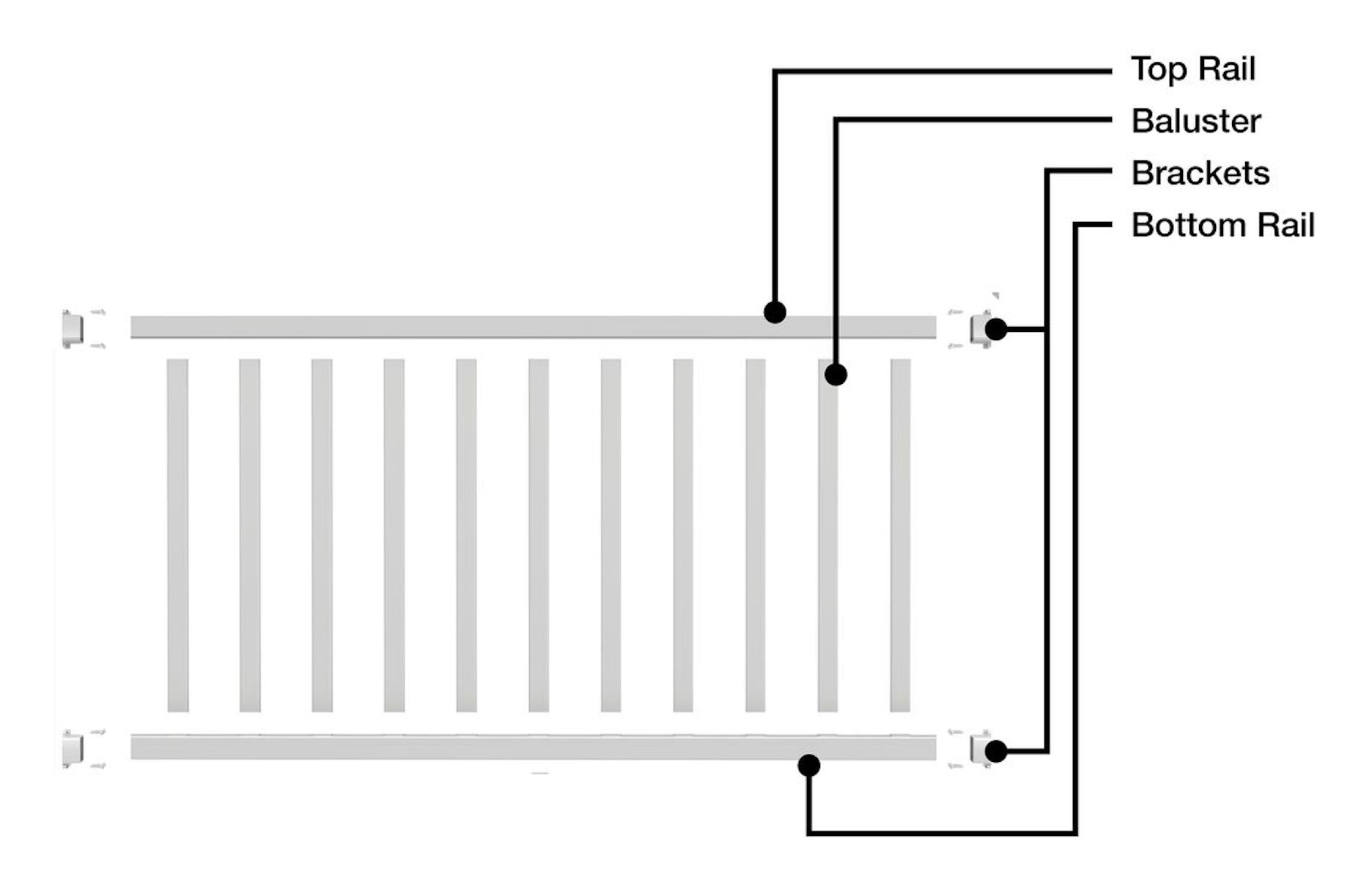 duralife-railing.png