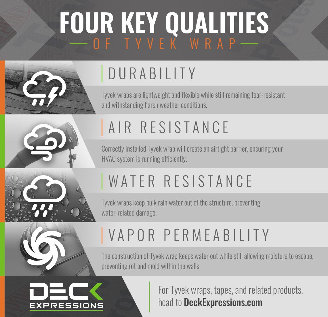 four-key-qualities-of-tyvek-wrap.jpg