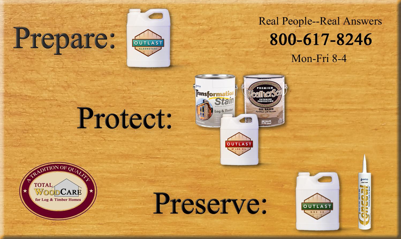 prepare-preserve-protect.jpg