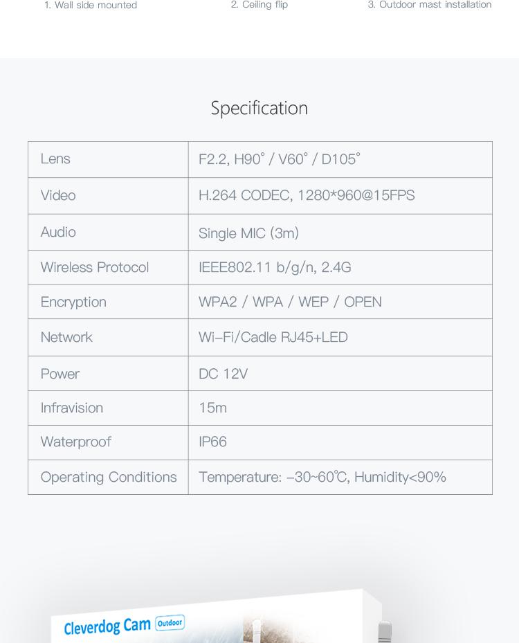 cd-wateerproof-cam-9-.jpg