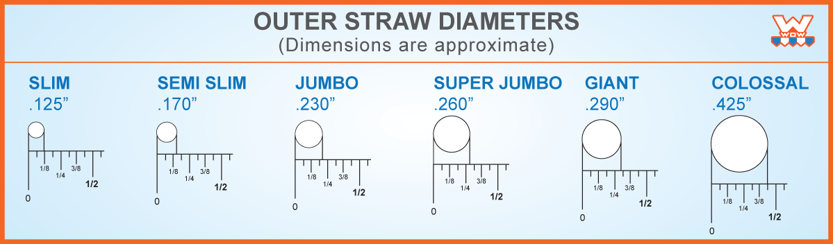 Wow plastic straw diameters